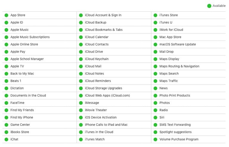 system-status Apple